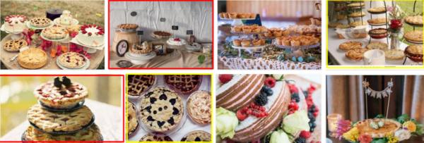 Best Wedding Pie Strain * 2021 New İdeas