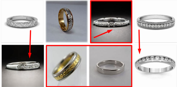 Platinum Wedding Bands – Why You Should Consider Platinum ?